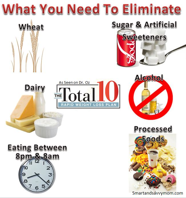 smartandsavvymom.com - Dr. Oz Total 10 Rapid Weight Loss Plan What you Eliminate