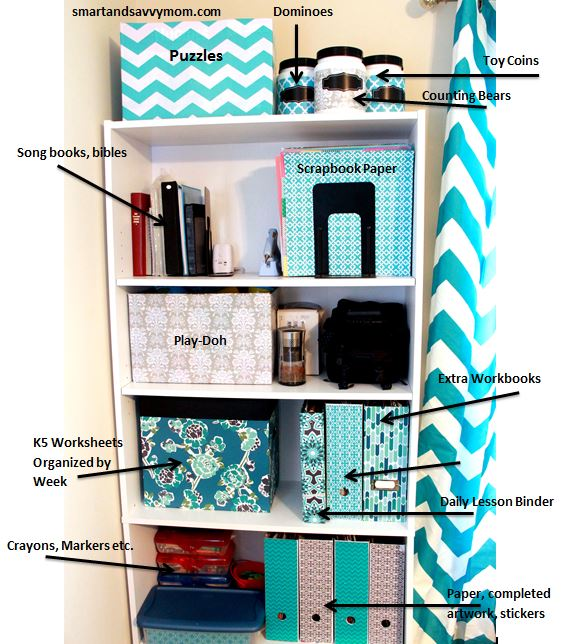 How I organized my homeschool shelf what's in the boxes smartandsavvy